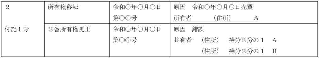 単有→共有