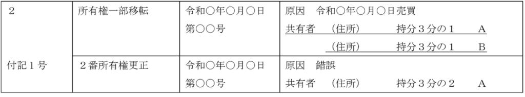 一部 共有→単有