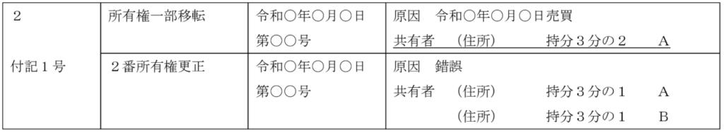 一部移転 単有→共有