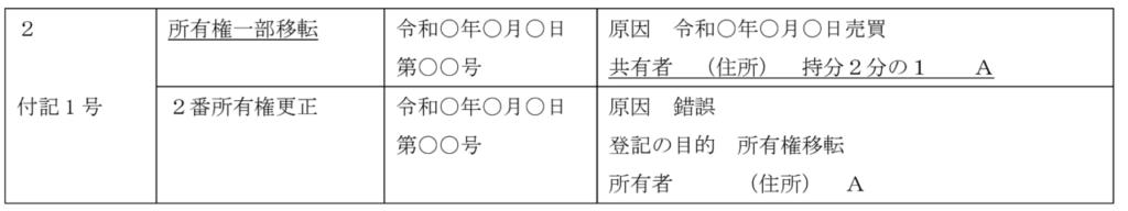 全部→一部