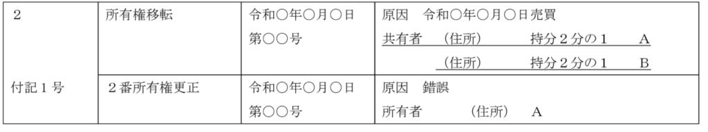 共有→単有