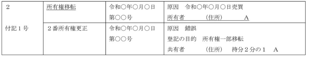 一部→全部